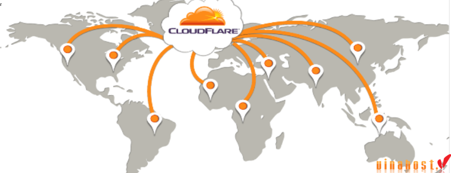 vinahost-what-is-VPS-CLOUDFLARE-and-how-does-it-work-3